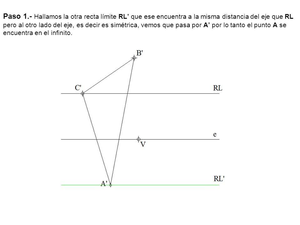 Paso 1.- Hallamos la otra recta límite RL' que ese encuentra a la misma distancia del eje que RL pero al otro lado del eje, es decir es simétrica, vemos que pasa por A' por lo tanto el punto A se encuentra en el infinito.