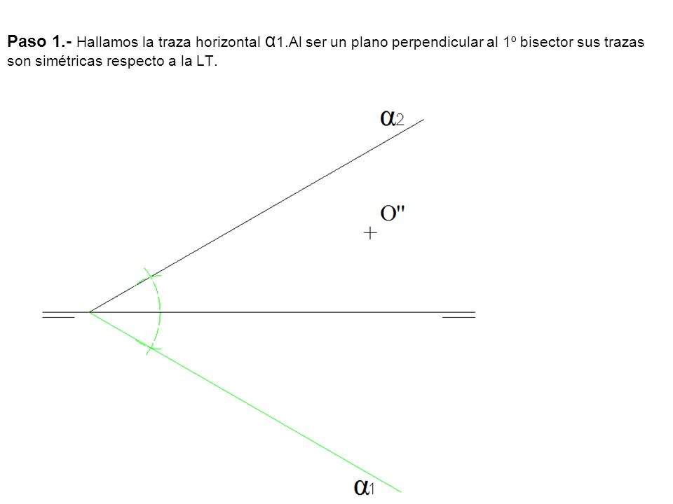 Paso 1. - Hallamos la traza horizontal α1