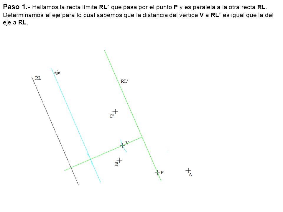 Paso 1.- Hallamos la recta límite RL' que pasa por el punto P y es paralela a la otra recta RL.