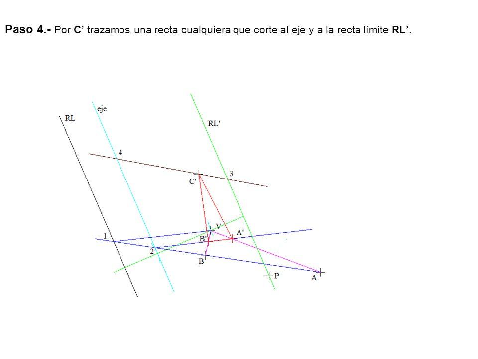 Paso 4.- Por C' trazamos una recta cualquiera que corte al eje y a la recta límite RL'.