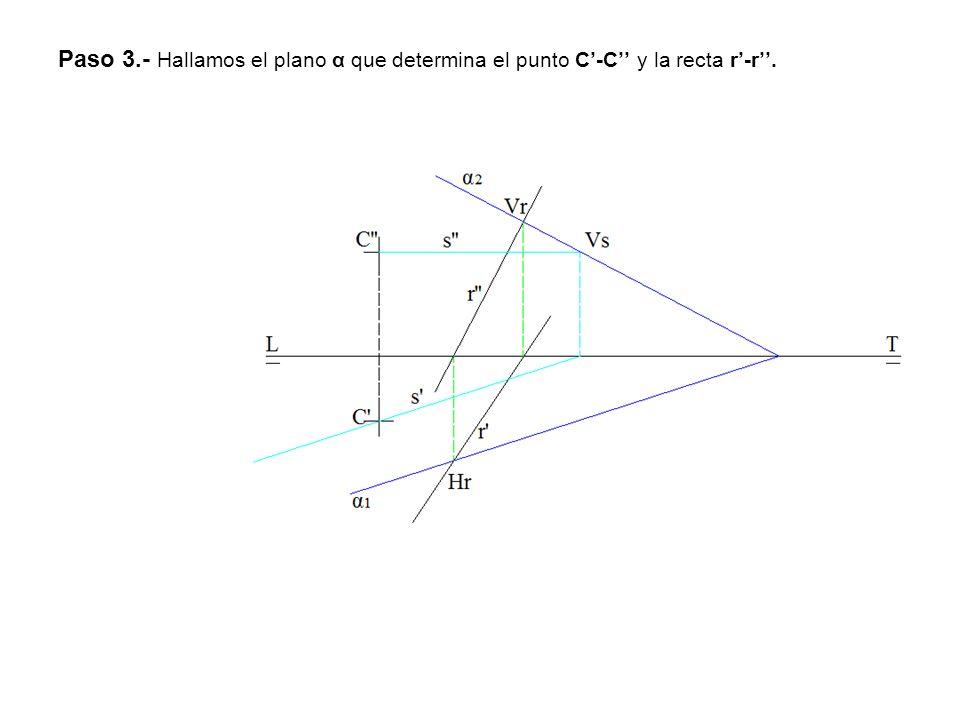 Paso 3.- Hallamos el plano α que determina el punto C'-C'' y la recta r'-r''.