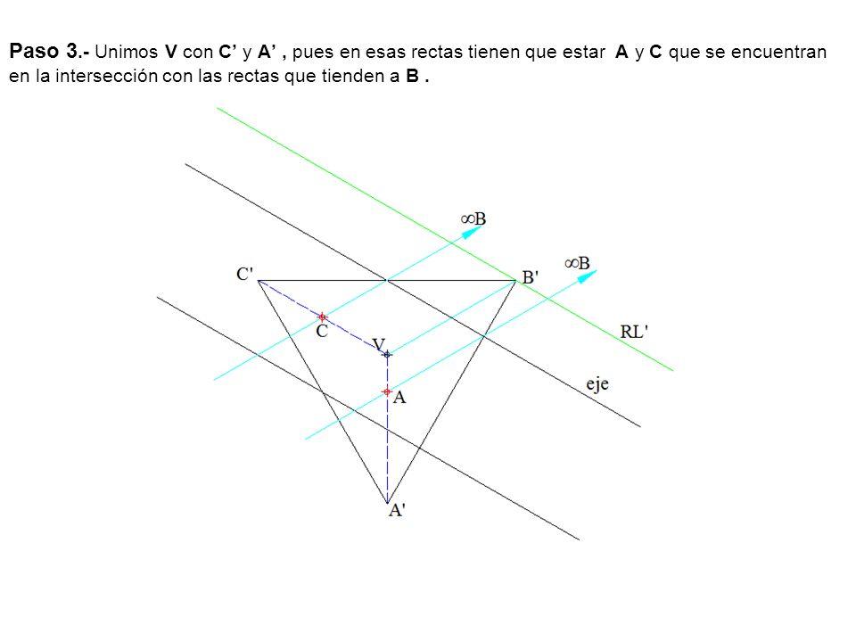 Paso 3.- Unimos V con C' y A' , pues en esas rectas tienen que estar A y C que se encuentran en la intersección con las rectas que tienden a B .