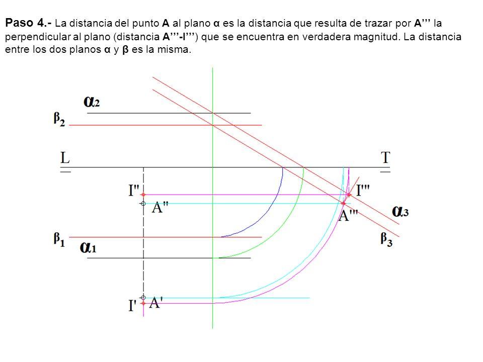 Paso 4.- La distancia del punto A al plano α es la distancia que resulta de trazar por A''' la perpendicular al plano (distancia A'''-I''') que se encuentra en verdadera magnitud.