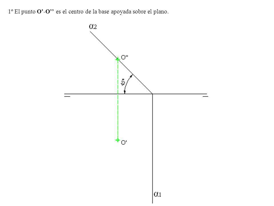 1º El punto O'-O'' es el centro de la base apoyada sobre el plano.