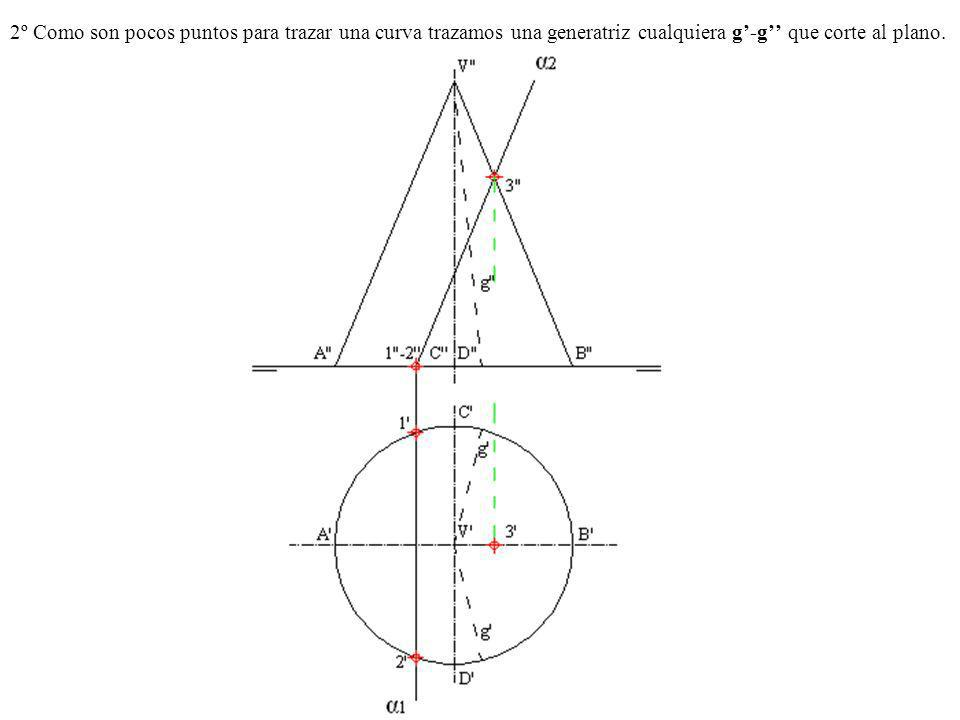 2º Como son pocos puntos para trazar una curva trazamos una generatriz cualquiera g'-g'' que corte al plano.
