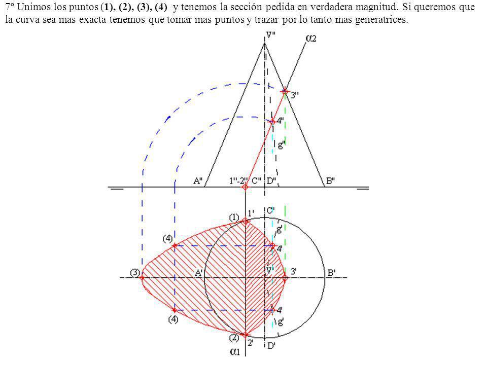 7º Unimos los puntos (1), (2), (3), (4) y tenemos la sección pedida en verdadera magnitud.