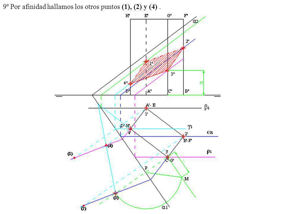 9º Por afinidad hallamos los otros puntos (1), (2) y (4) .