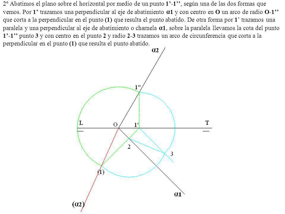 2º Abatimos el plano sobre el horizontal por medio de un punto 1'-1'', según una de las dos formas que vemos.