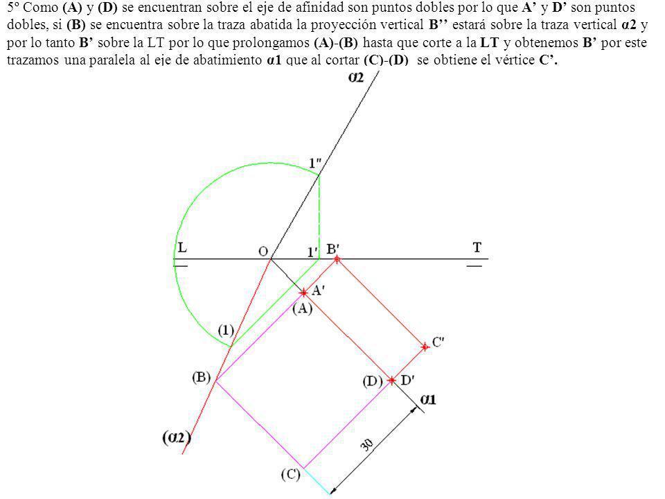 5º Como (A) y (D) se encuentran sobre el eje de afinidad son puntos dobles por lo que A' y D' son puntos dobles, si (B) se encuentra sobre la traza abatida la proyección vertical B'' estará sobre la traza vertical α2 y por lo tanto B' sobre la LT por lo que prolongamos (A)-(B) hasta que corte a la LT y obtenemos B' por este trazamos una paralela al eje de abatimiento α1 que al cortar (C)-(D) se obtiene el vértice C'.