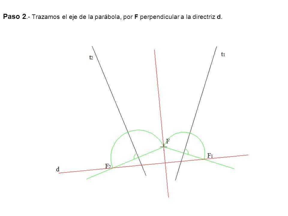 Paso 2.- Trazamos el eje de la parábola, por F perpendicular a la directriz d.