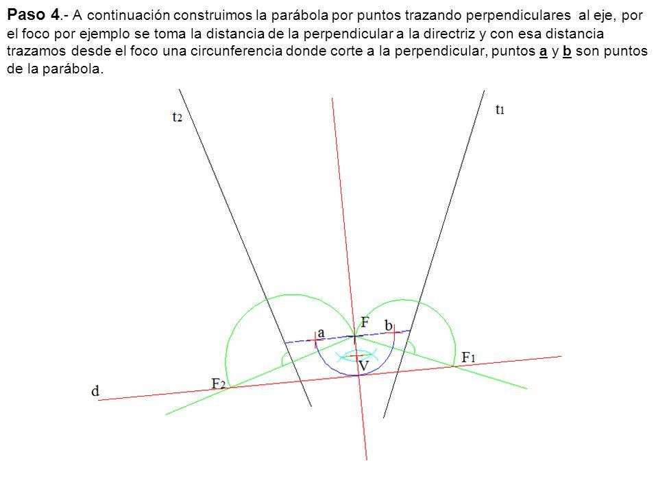 Paso 4.- A continuación construimos la parábola por puntos trazando perpendiculares al eje, por el foco por ejemplo se toma la distancia de la perpendicular a la directriz y con esa distancia trazamos desde el foco una circunferencia donde corte a la perpendicular, puntos a y b son puntos de la parábola.