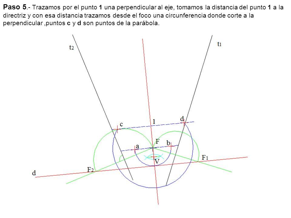 Paso 5.- Trazamos por el punto 1 una perpendicular al eje, tomamos la distancia del punto 1 a la directriz y con esa distancia trazamos desde el foco una circunferencia donde corte a la perpendicular ,puntos c y d son puntos de la parábola.