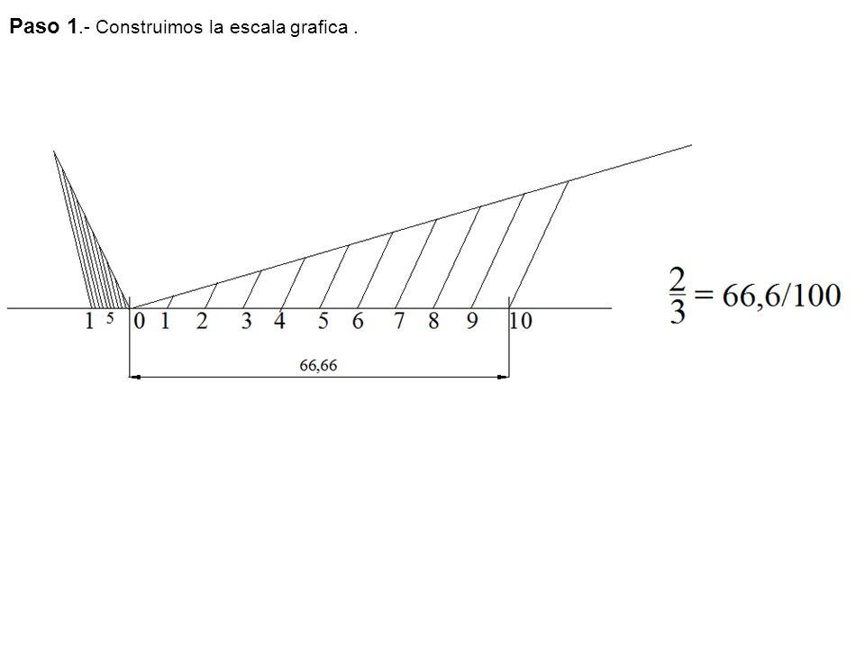 Paso 1.- Construimos la escala grafica .