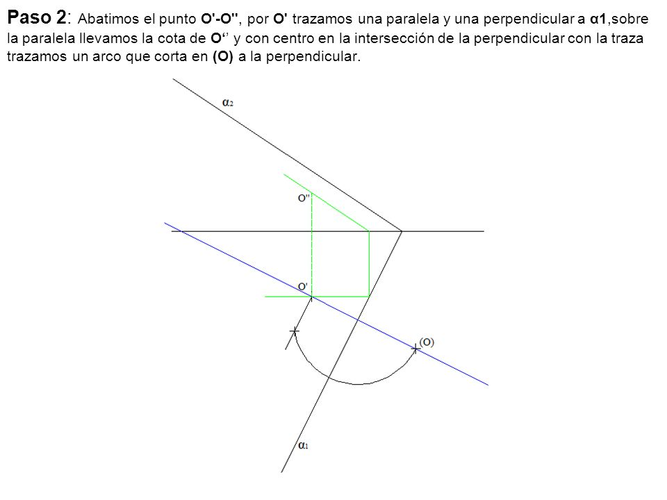Paso 2: Abatimos el punto O -O , por O trazamos una paralela y una perpendicular a α1,sobre la paralela llevamos la cota de O'' y con centro en la intersección de la perpendicular con la traza trazamos un arco que corta en (O) a la perpendicular.