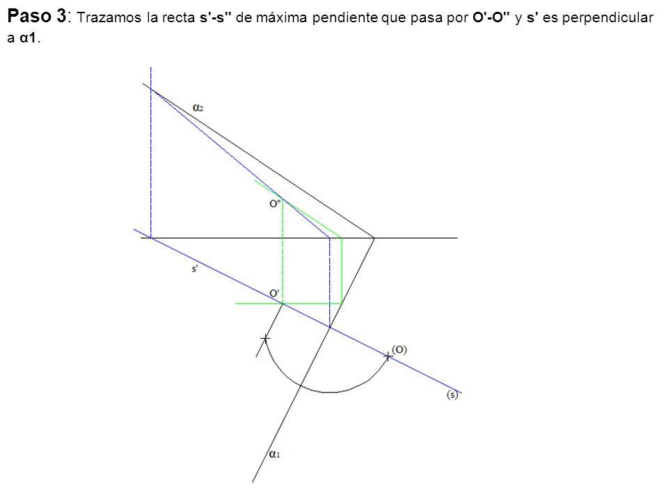Paso 3: Trazamos la recta s -s de máxima pendiente que pasa por O -O y s es perpendicular a α1.