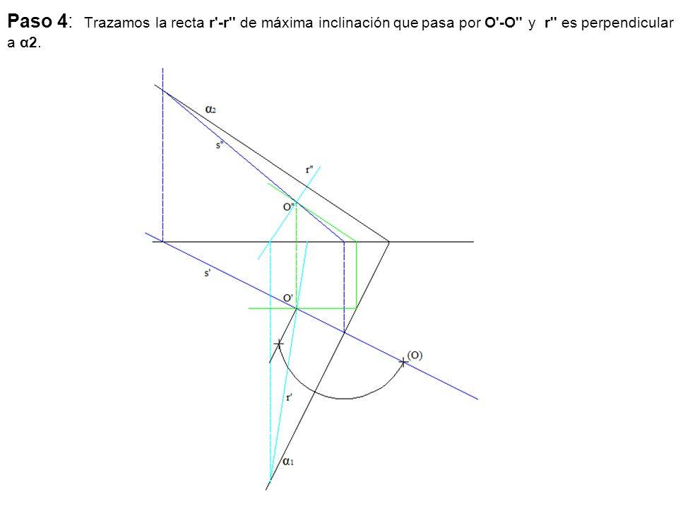 Paso 4: Trazamos la recta r -r de máxima inclinación que pasa por O -O y r es perpendicular a α2.