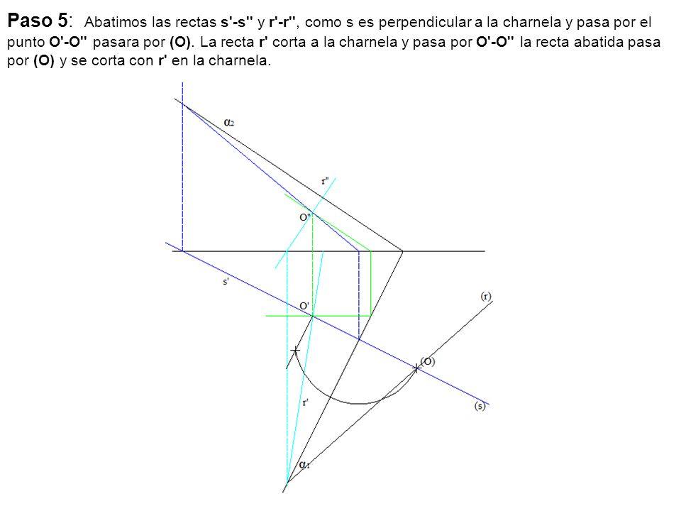 Paso 5: Abatimos las rectas s -s y r -r , como s es perpendicular a la charnela y pasa por el punto O -O pasara por (O).