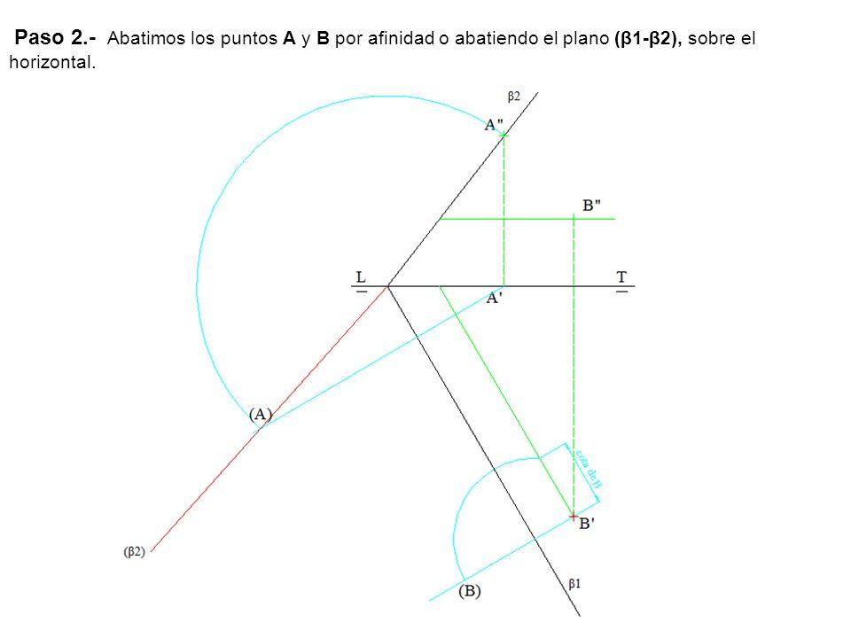 Paso 2.- Abatimos los puntos A y B por afinidad o abatiendo el plano (β1-β2), sobre el horizontal.