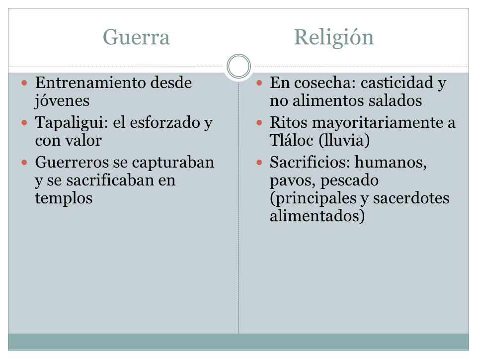 Guerra Religión Entrenamiento desde jóvenes
