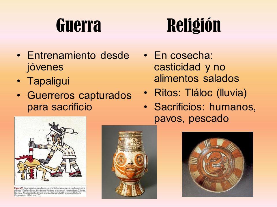 Guerra Religión Entrenamiento desde jóvenes Tapaligui