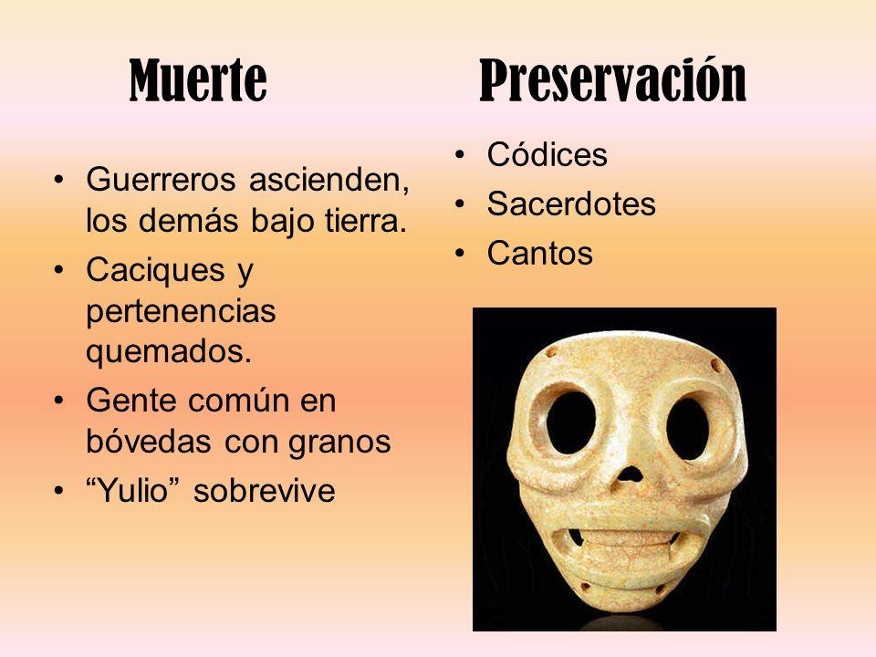 Muerte Preservación Códices Sacerdotes