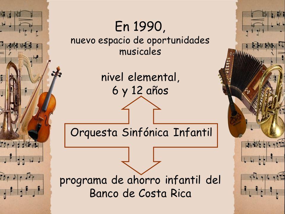 En 1990, nuevo espacio de oportunidades musicales nivel elemental, 6 y 12 años Orquesta Sinfónica Infantil programa de ahorro infantil del Banco de Costa Rica