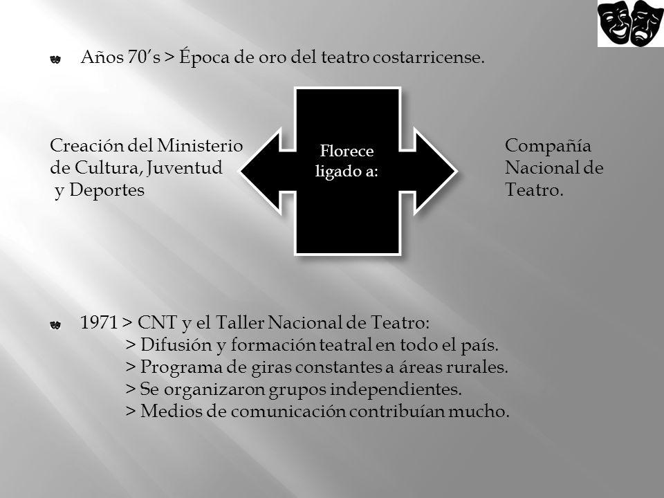 Años 70's > Época de oro del teatro costarricense.