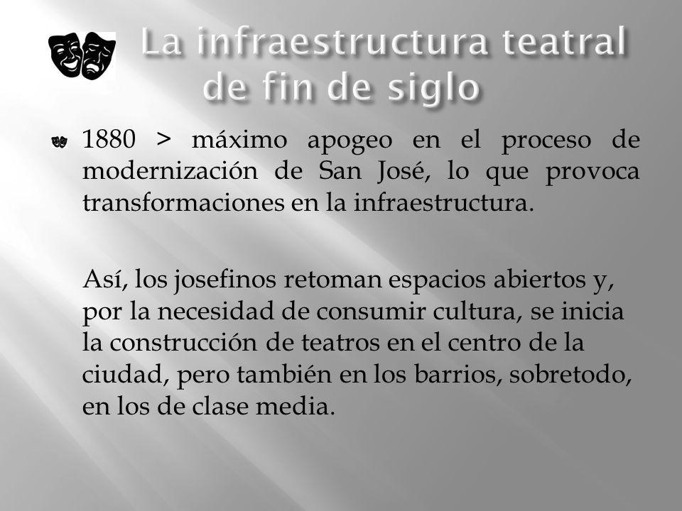 La infraestructura teatral de fin de siglo