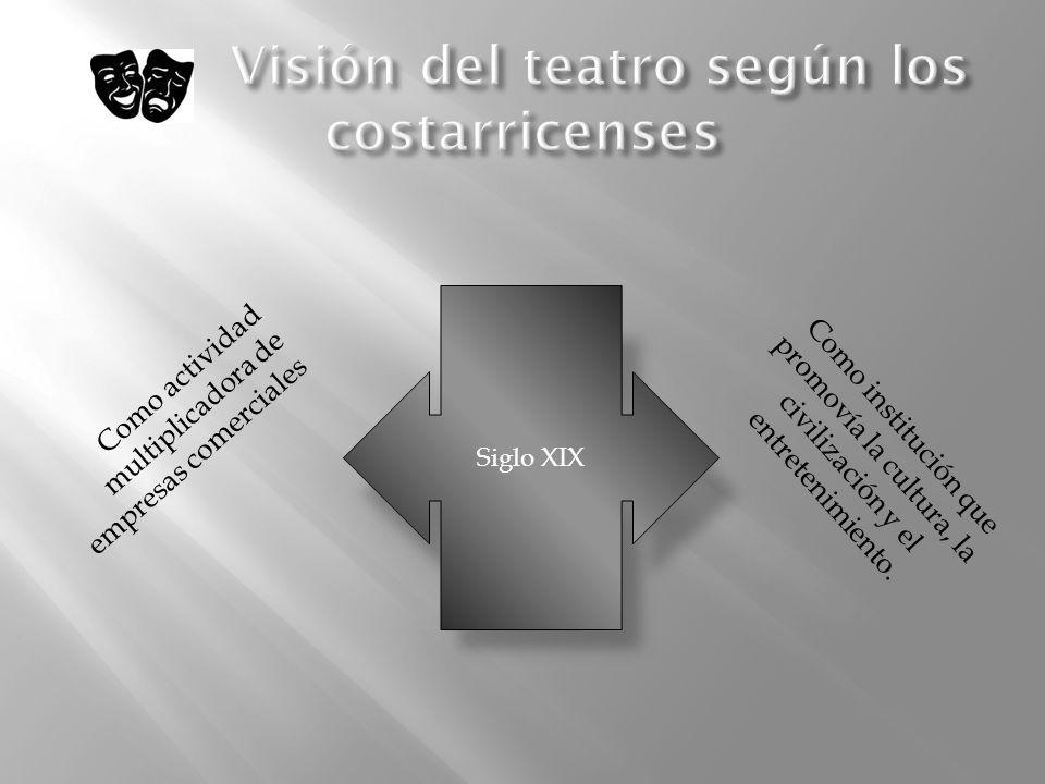 Visión del teatro según los costarricenses