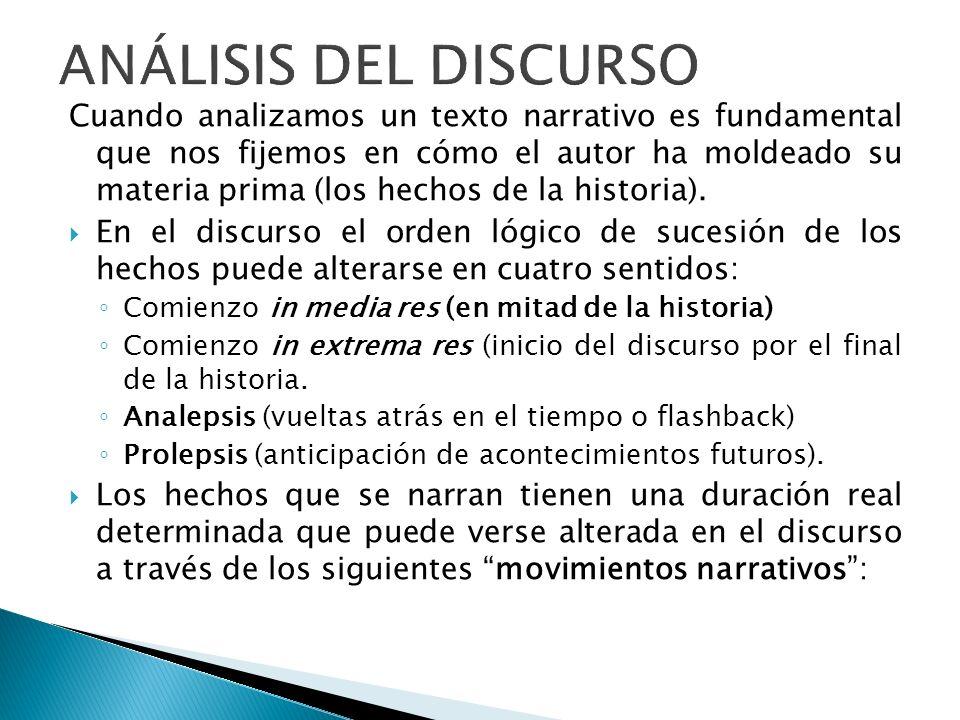 ANÁLISIS DEL DISCURSO