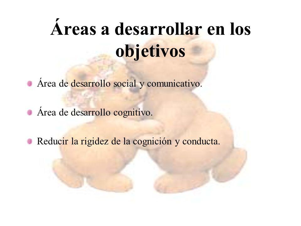 Áreas a desarrollar en los objetivos