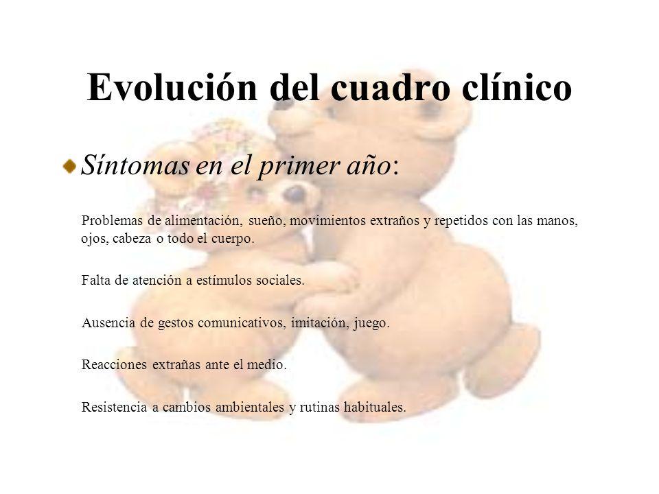 Evolución del cuadro clínico