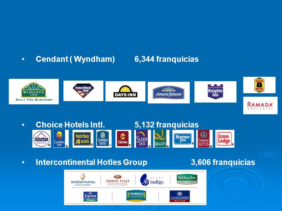 Cendant ( Wyndham) 6,344 franquicias