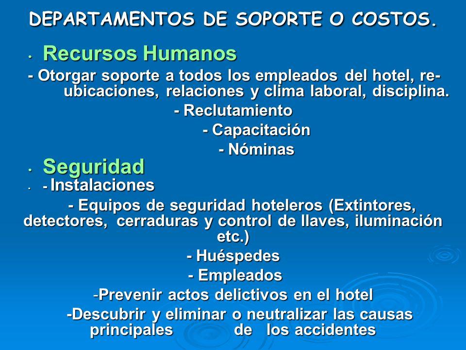 DEPARTAMENTOS DE SOPORTE O COSTOS.