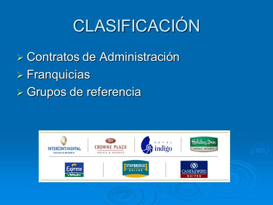 CLASIFICACIÓN Contratos de Administración Franquicias