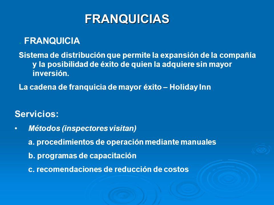 FRANQUICIAS . FRANQUICIA Servicios: