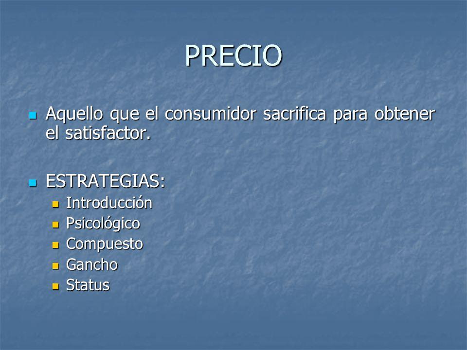 PRECIOAquello que el consumidor sacrifica para obtener el satisfactor. ESTRATEGIAS: Introducción. Psicológico.