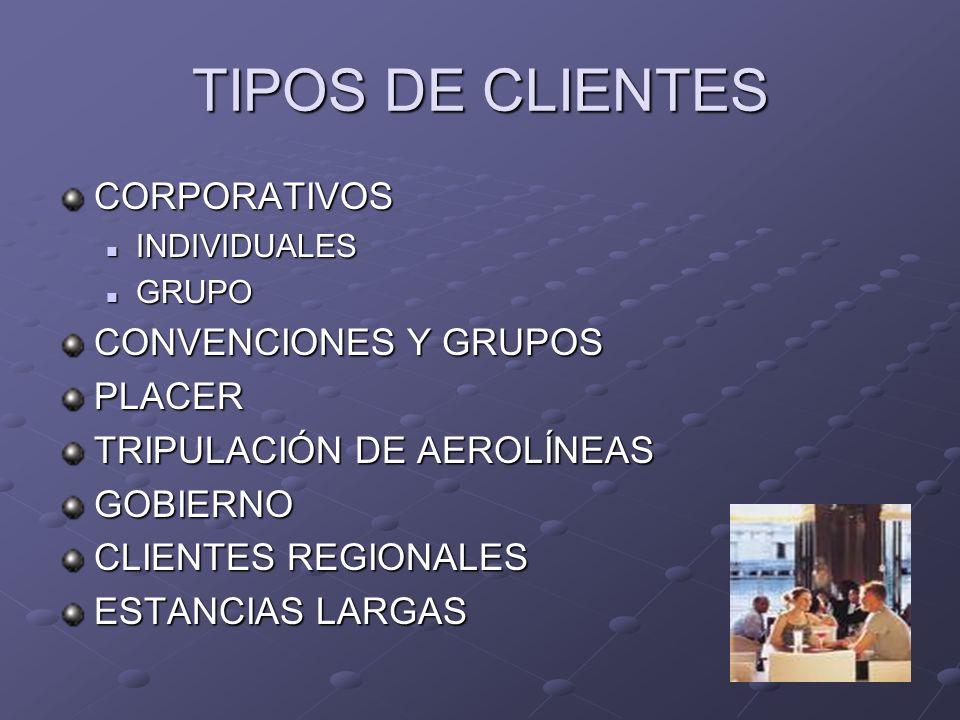 TIPOS DE CLIENTES CORPORATIVOS CONVENCIONES Y GRUPOS PLACER