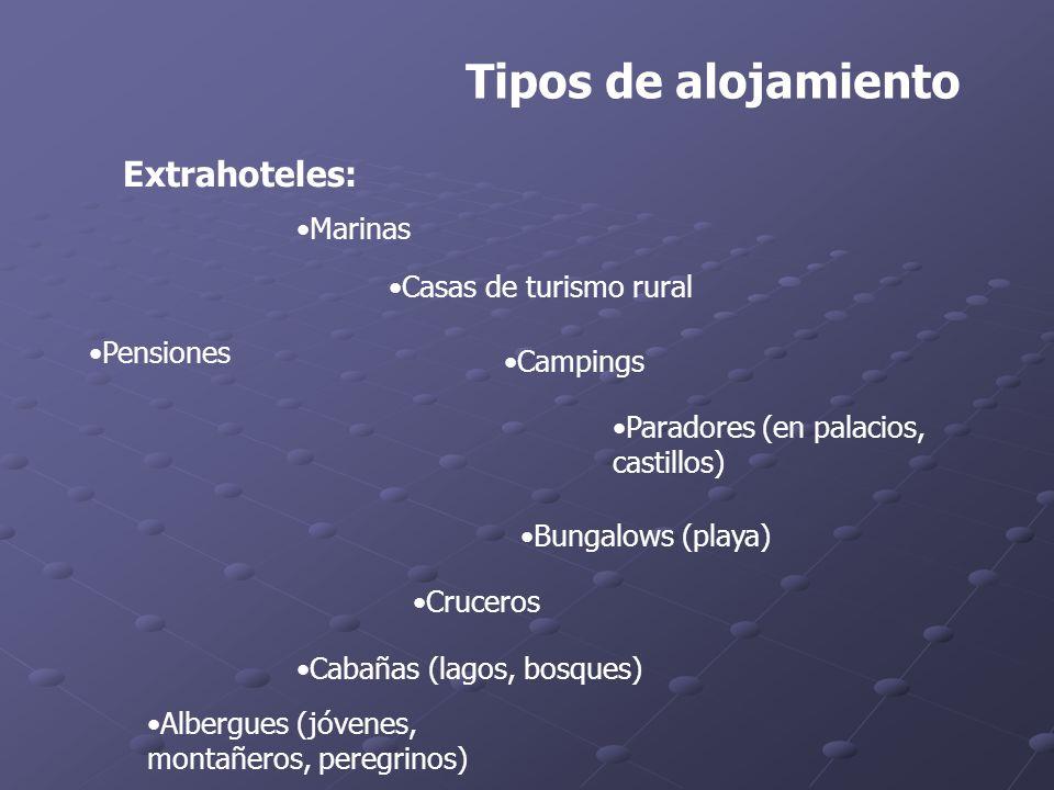 Tipos de alojamiento Extrahoteles: Marinas Casas de turismo rural