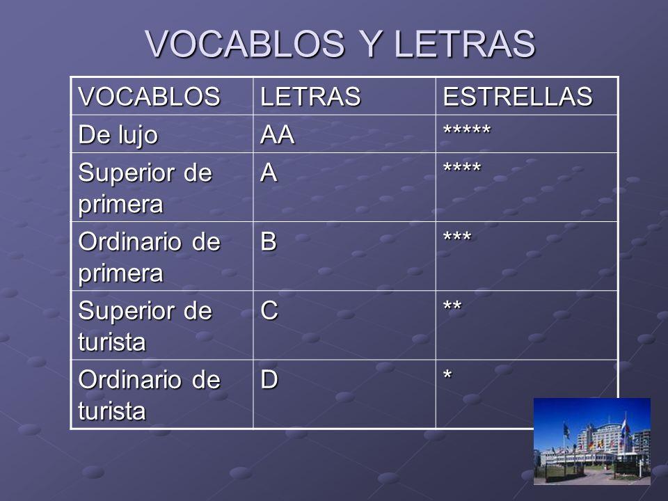 VOCABLOS Y LETRAS VOCABLOS LETRAS ESTRELLAS De lujo AA *****