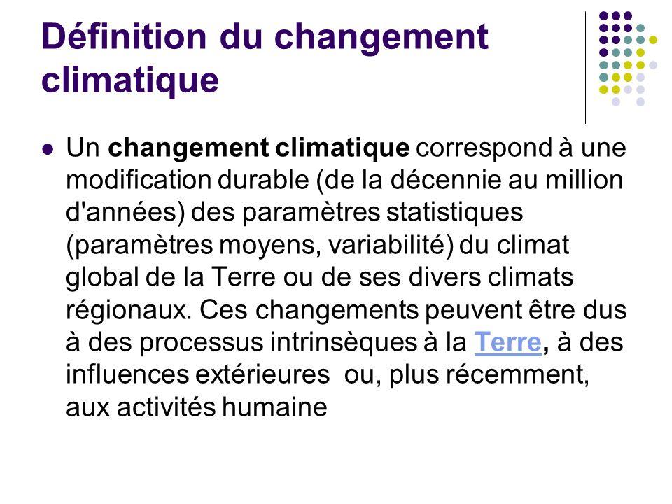 Définition du changement climatique