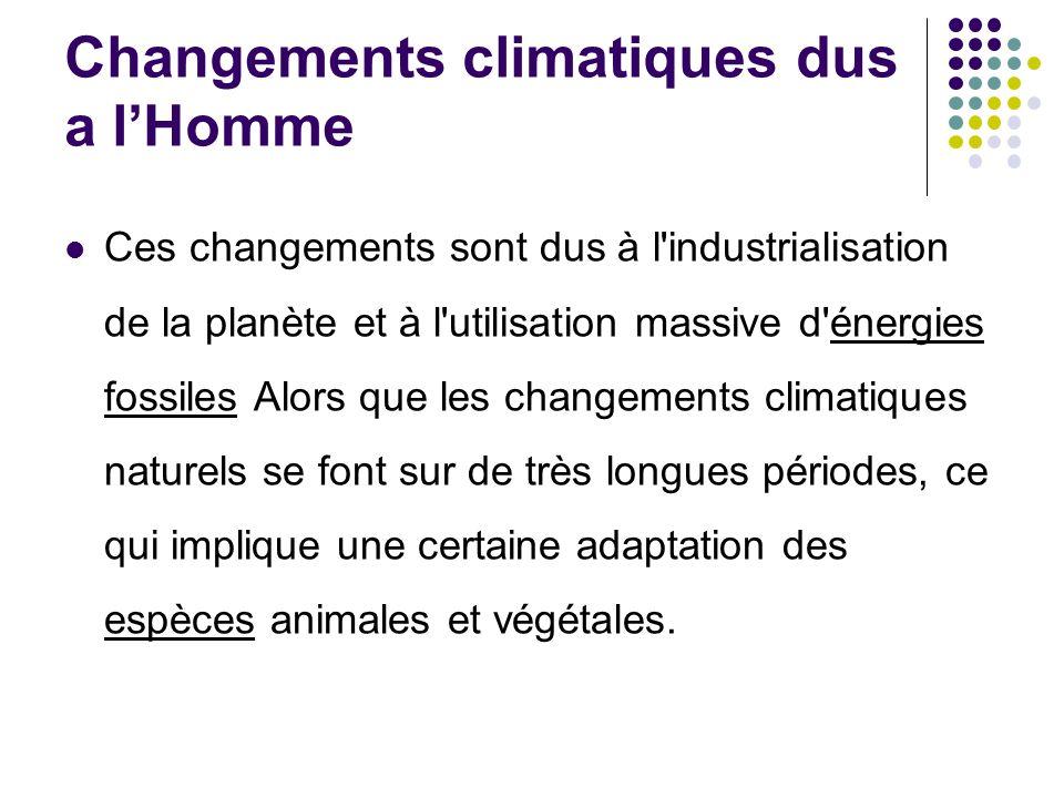 Changements climatiques dus a l'Homme