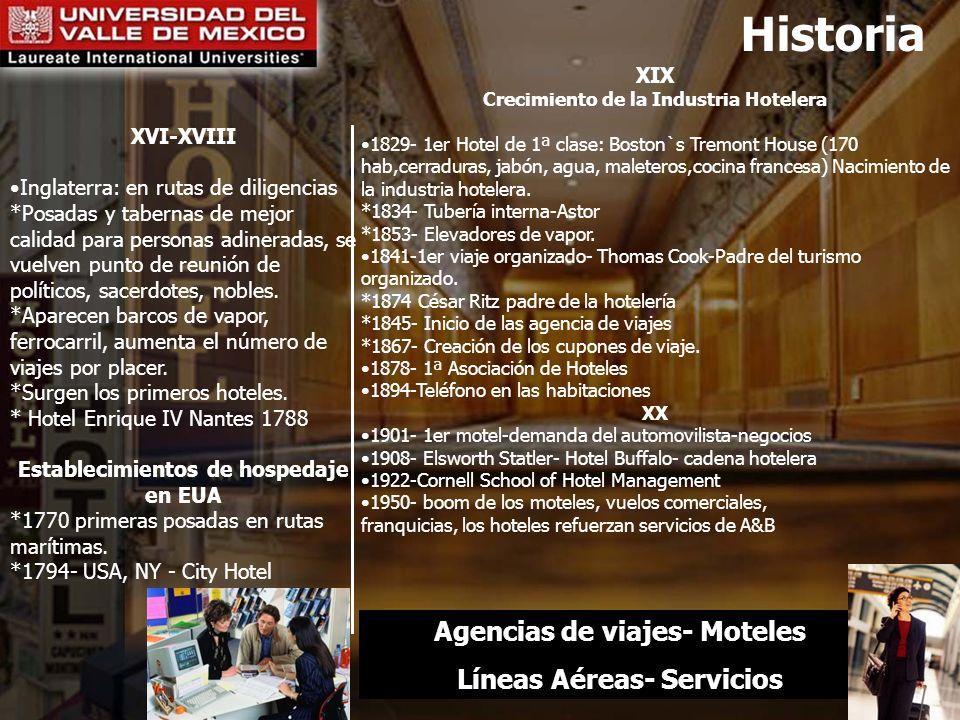 Historia Agencias de viajes- Moteles Líneas Aéreas- Servicios XIX