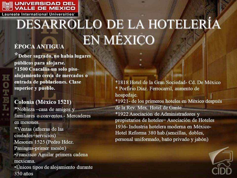 DESARROLLO DE LA HOTELERÍA EN MÉXICO