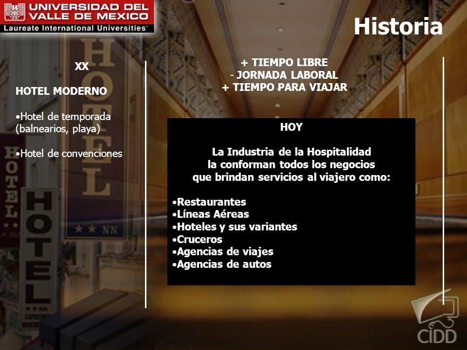 Historia + TIEMPO LIBRE XX JORNADA LABORAL + TIEMPO PARA VIAJAR