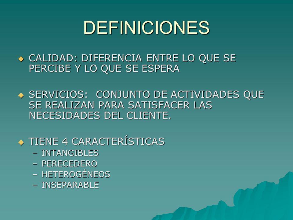 DEFINICIONES CALIDAD: DIFERENCIA ENTRE LO QUE SE PERCIBE Y LO QUE SE ESPERA.