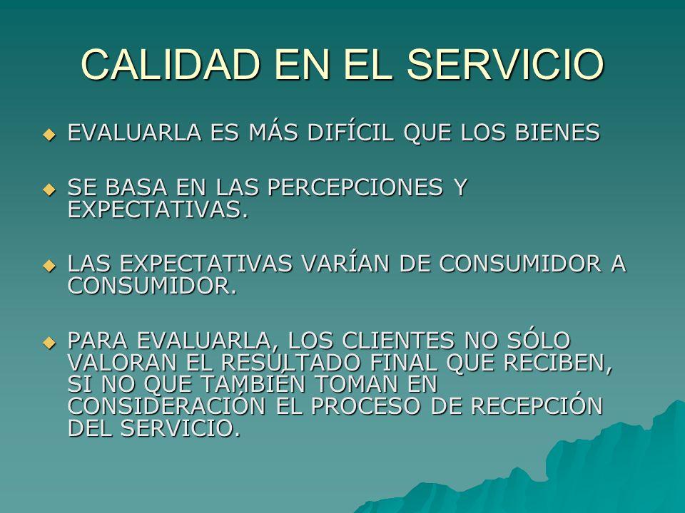 CALIDAD EN EL SERVICIO EVALUARLA ES MÁS DIFÍCIL QUE LOS BIENES