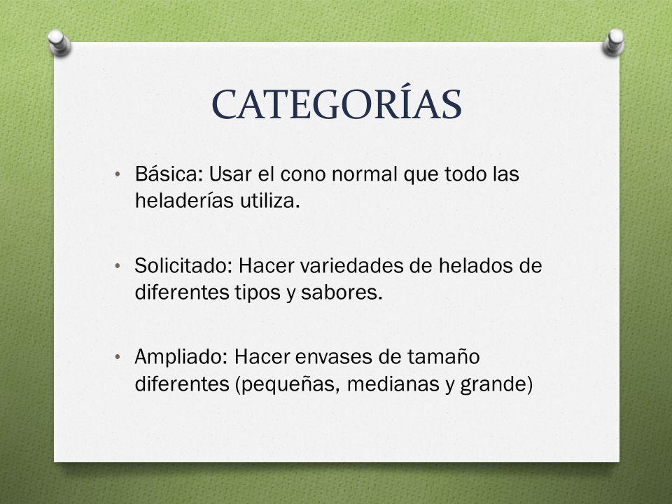CATEGORÍAS Básica: Usar el cono normal que todo las heladerías utiliza. Solicitado: Hacer variedades de helados de diferentes tipos y sabores.