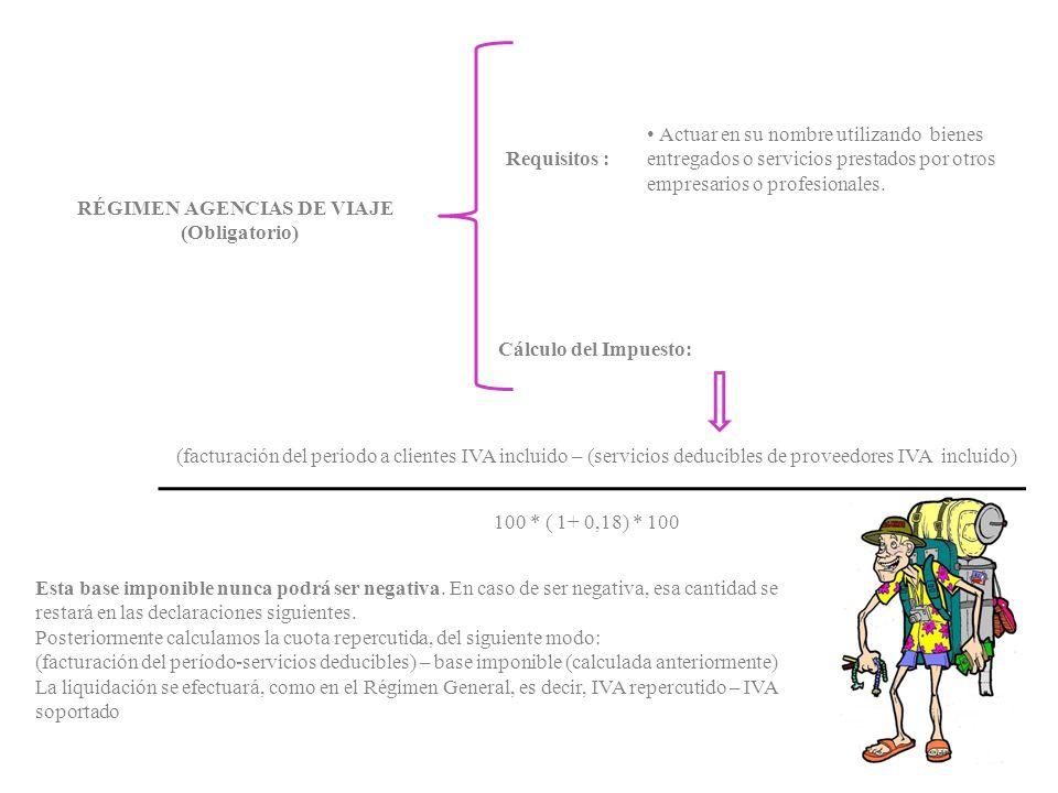 RÉGIMEN AGENCIAS DE VIAJE