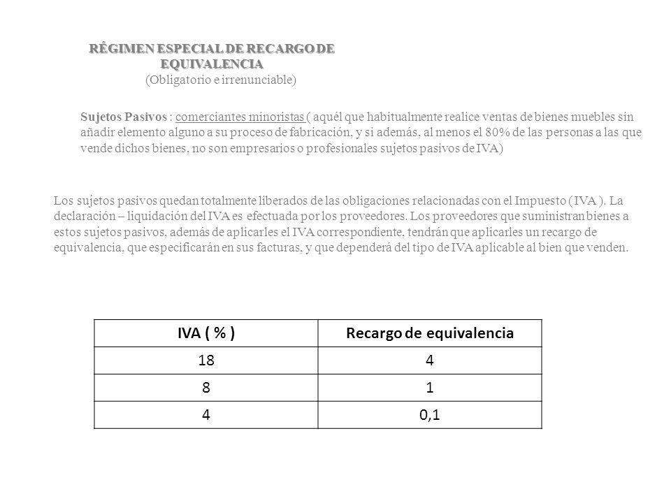 RÉGIMEN ESPECIAL DE RECARGO DE EQUIVALENCIA Recargo de equivalencia